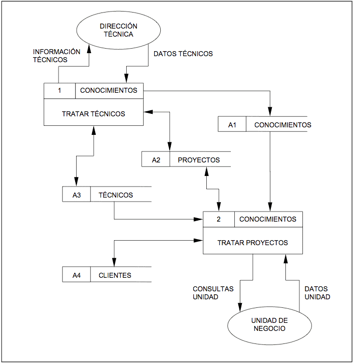 Ejemplo de construcci n for Proyecto tecnico ejemplos